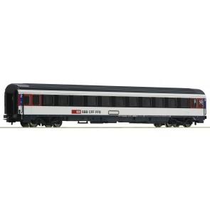 Roco 54167 - EC Wagen 2. Kl. SBB.  Lengteschaal: 1:100